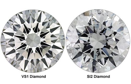 La Calidad de los Diamantes