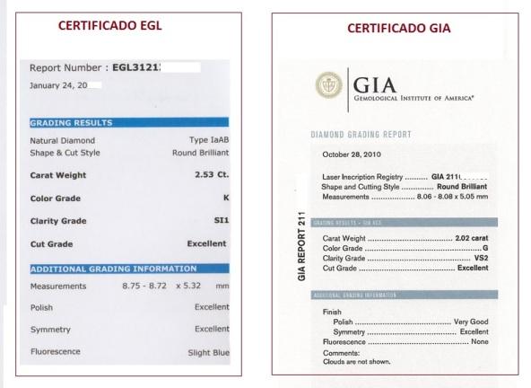 Certificados de Diamantes